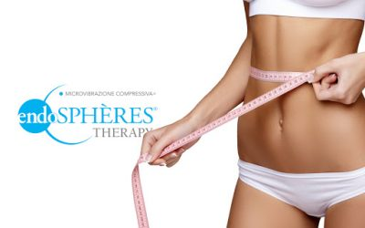 МЕТОД ENDOSPHERES THERAPY®